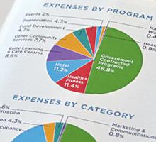 YWCA Metro Vancouver Annual Reports