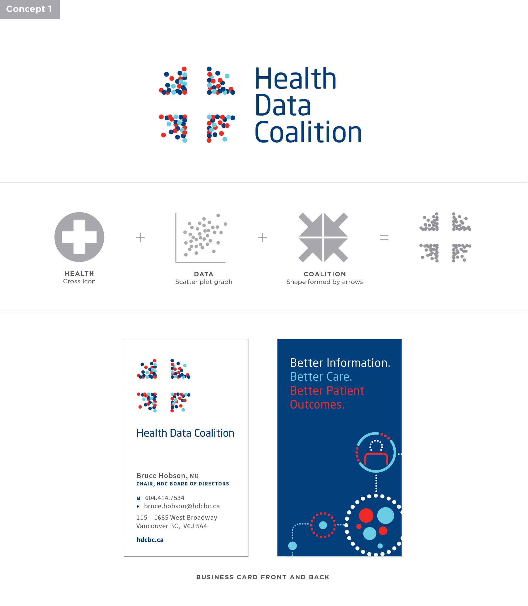 Sue Ward Design HDC health care branding