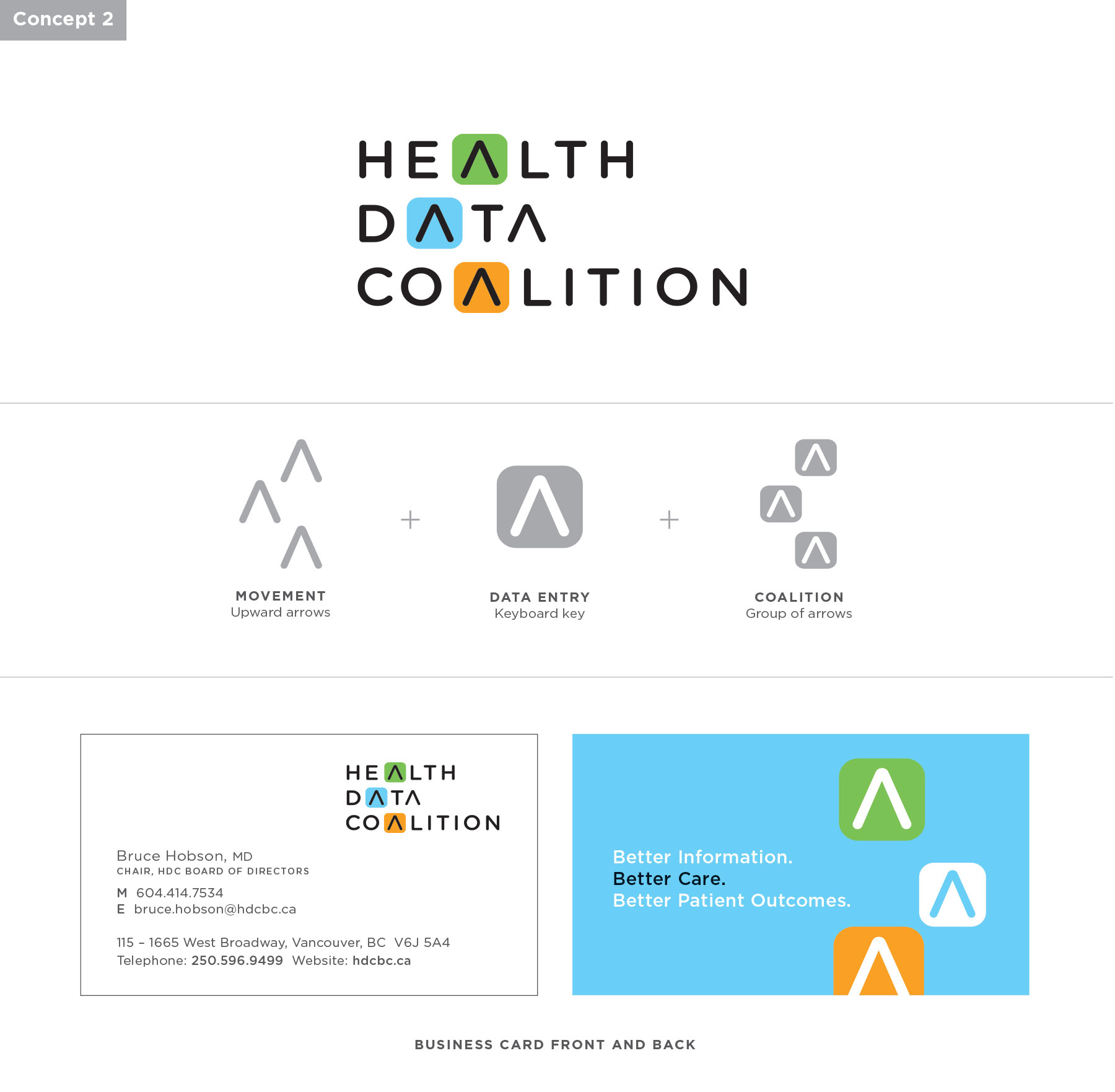 Health Data Coalition health care branding