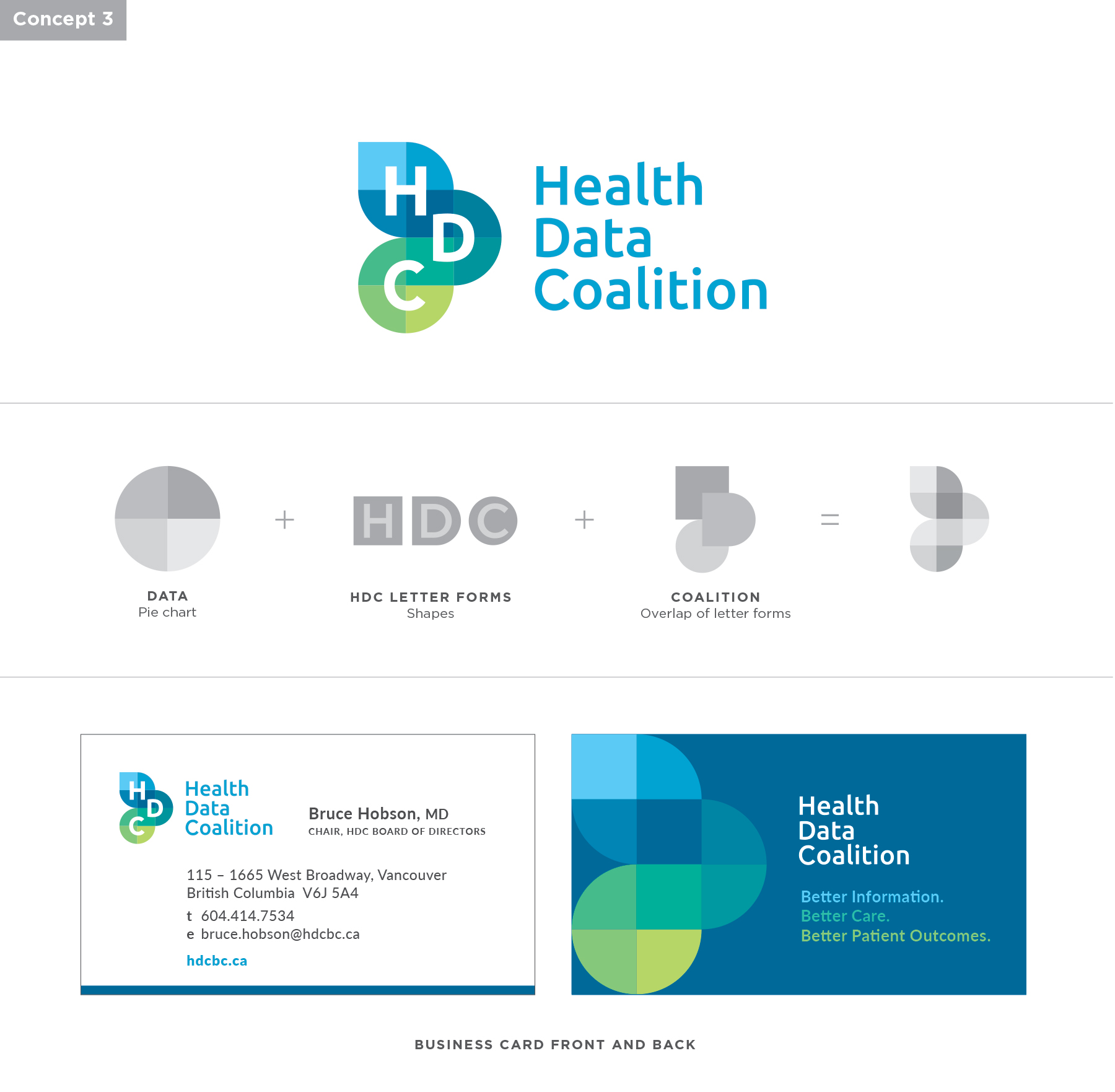 Sue Ward Design health care branding