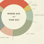 My Website Time and Effort Infographic